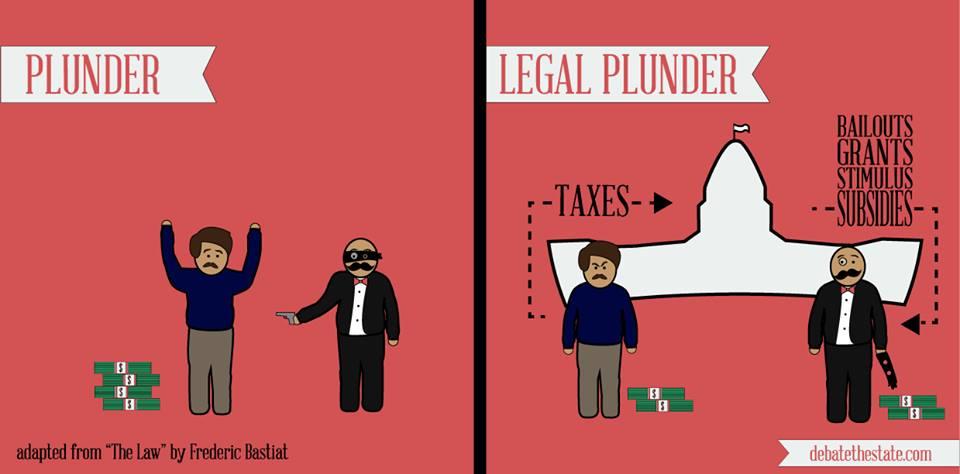 Image result for legalized plunder